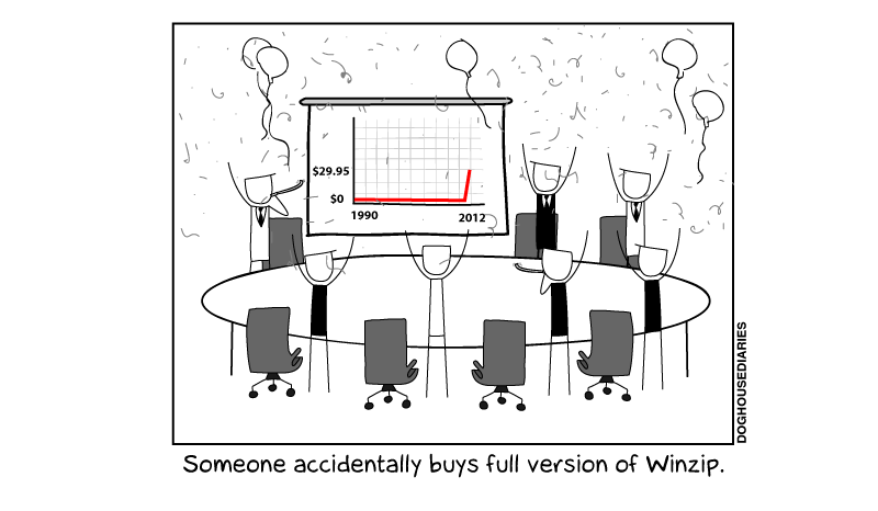 Illustration for article titled The guys over at WinRAR are still hurtin' though
