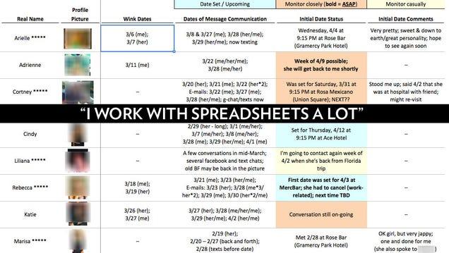 Spreadsheet dating finance guy
