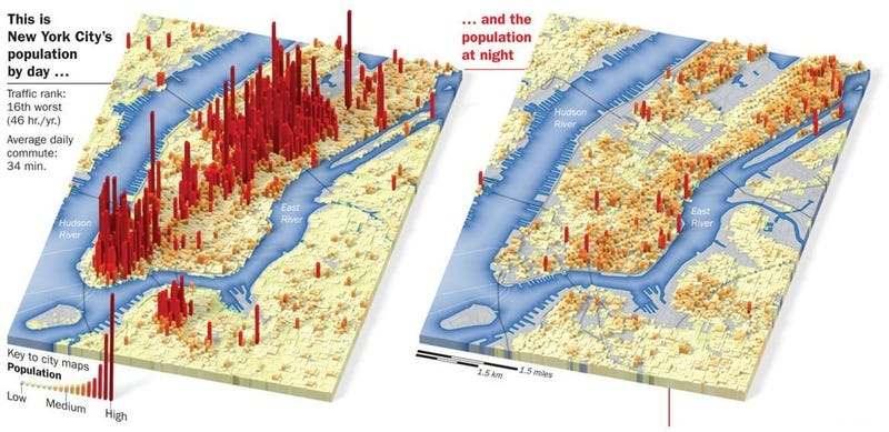 Illustration for article titled Manhattan's Population By Day vs Manhattan's Population By Night