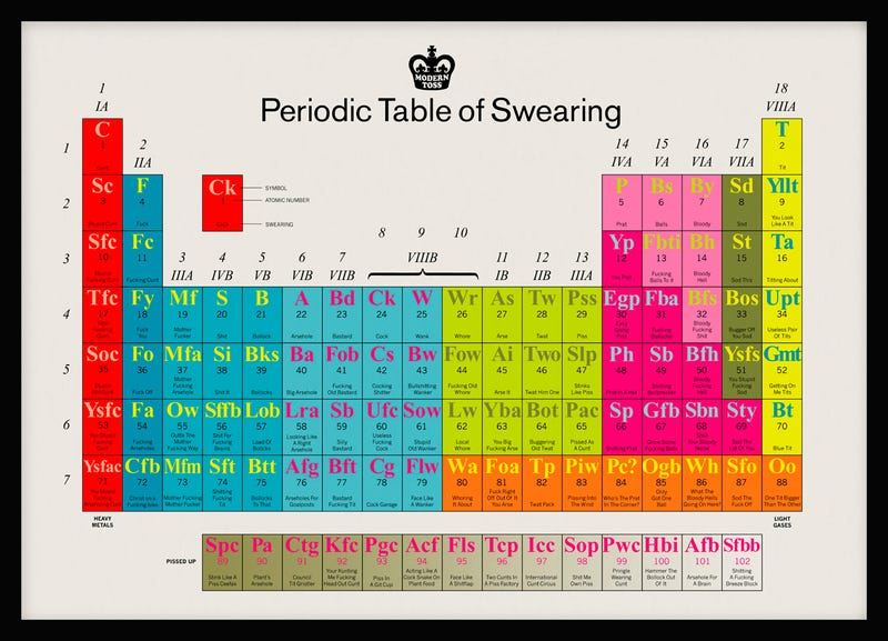 Illustration for article titled The Periodic Table Of Swearing
