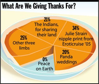 Illustration for article titled What Are We Giving Thanks For?