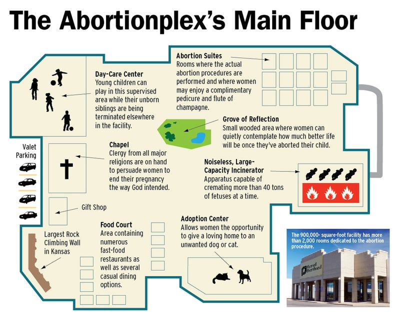 Illustration for article titled A Look Inside Planned Parenthood's $8 Billion Abortionplex