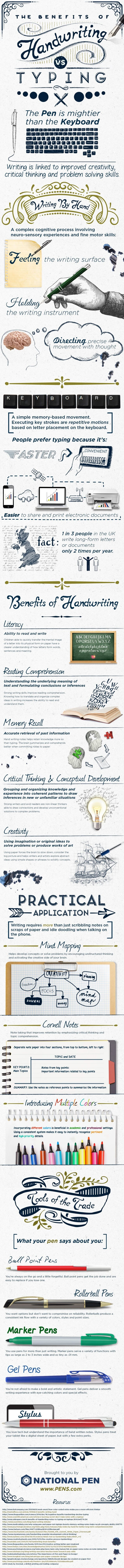 The Benefits of Writing by Hand Versus Typing