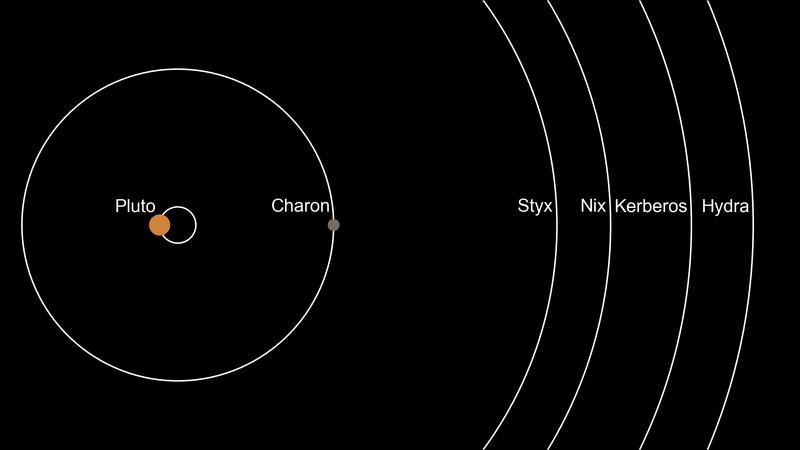 Kerberos Moon Of Plluto: Hail The Tiny Moons Of Pluto