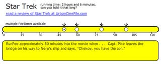Illustration for article titled RunPee Will Tell You When to Leave to Pee in Movies