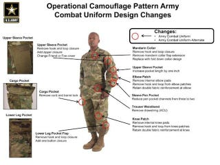 Illustration for article titled The Army Is Finally Releasing Its New, Old Camo Design