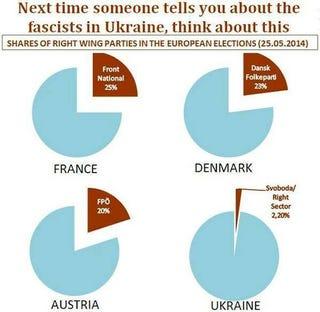 Illustration for article titled Náciveszély! Erről a jó kis infografiról kis híján megfeledkeztem
