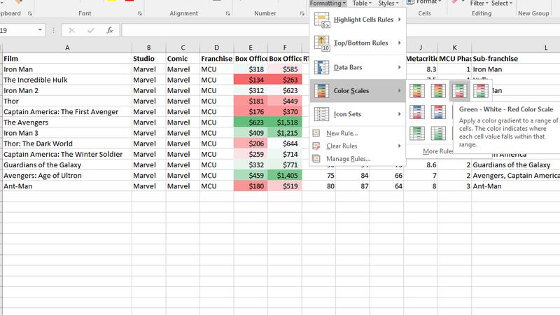 schedule worksheets
