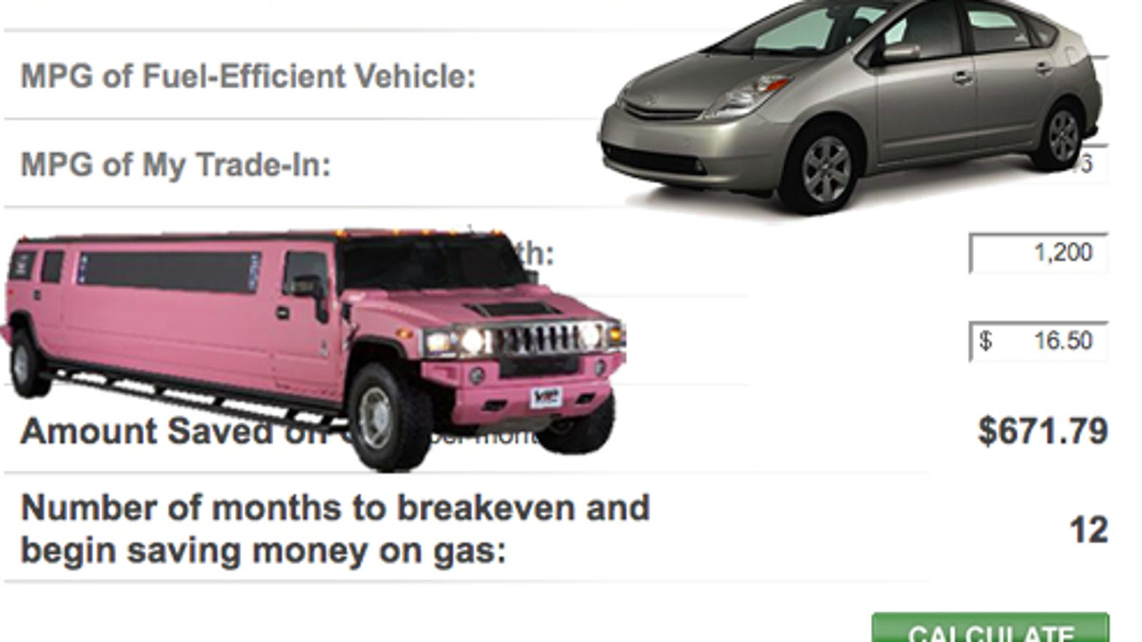 Gas Mileage Savings Calculator Shows True Cost Of Trading Your Guzzler For A Sipper