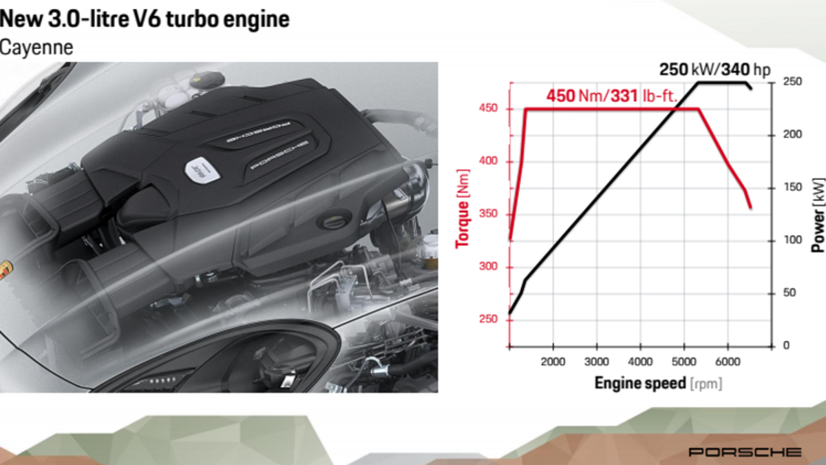 All The Crazy Engineering Details That Make 2019 Porsche Cayenne Engine Cooling Diagram Actually Fascinating