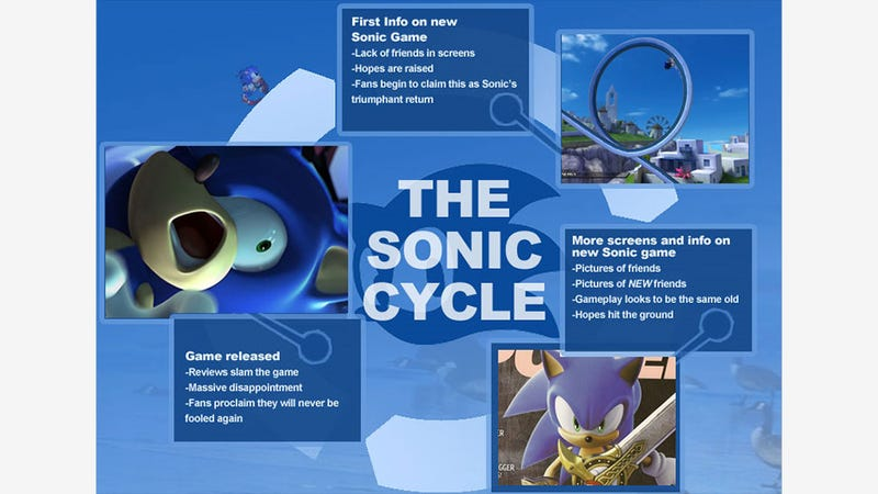 Illustration for article titled Somebody Help Me, This Sonic Game Looks...Good