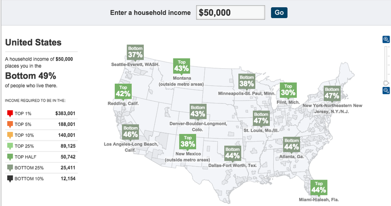 Illustration for article titled This Interactive Tool Shows You How Your Income Ranks Across the U.S.