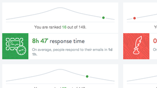 Illustration for article titled Inbox Checkup Analyzes Your Email, Provides Stats on Your Usage