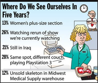 Where Do We See Ourselves In Five Years?