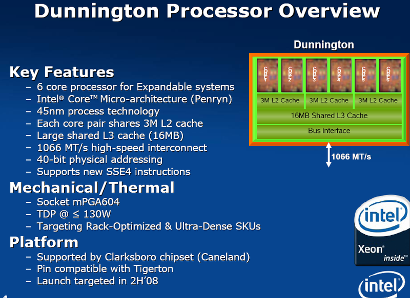 Illustration for article titled Intel's 6-Core Nehalem and Xeon Dunnington Processors Leaked