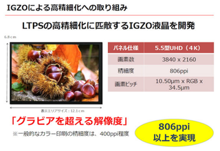 Illustration for article titled Sharp's Dumb Incredible 4K Smartphone Display Will Melt Your Face