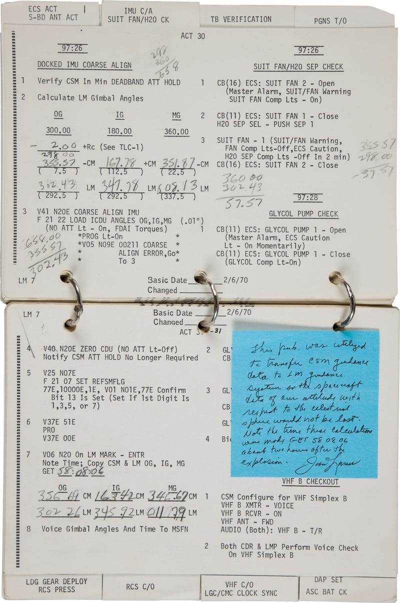 The Math That Saved Apollo 13 Just Sold for 388375 – Apollo 13 Worksheet Answers