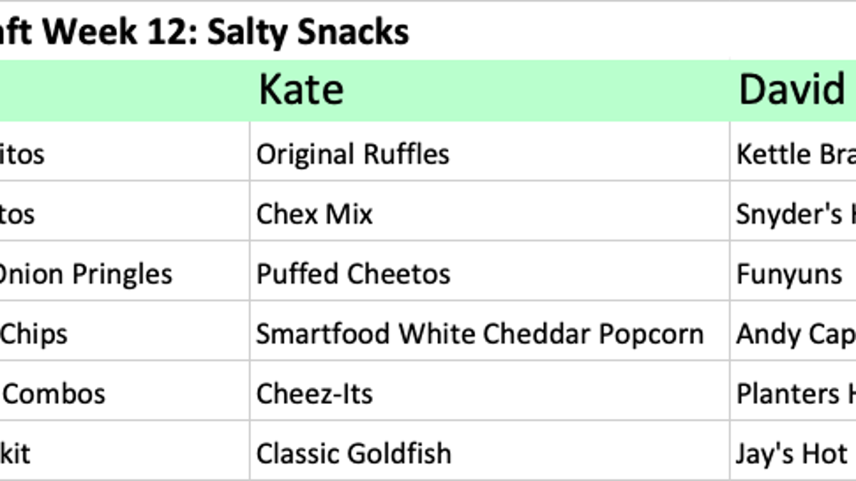 The Takeout's fantasy food draft: Best salty snacks