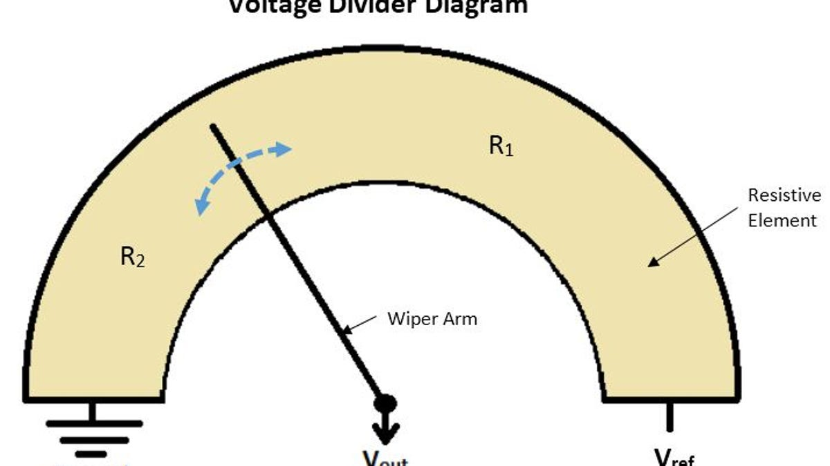 How Electronic Throttle Control Works Voltage Divider Controlling