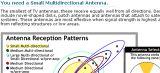 Illustration for article titled AntennaWeb Finds the Best Outdoor Antenna for Your House