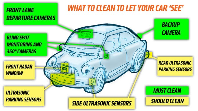 How To Keep Your Car Clean So It Can 'See' In Winter
