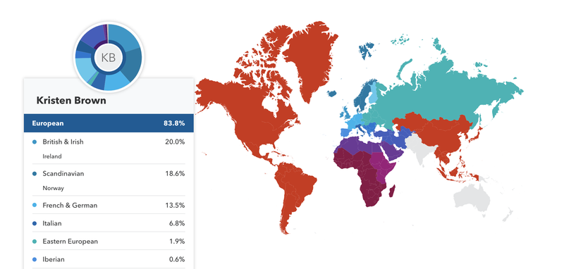 The author's 23andMe results from this week.