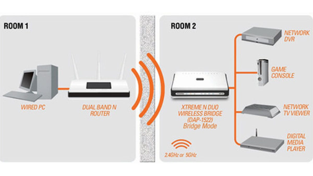 How To Go Completely Wireless In Your Home Verizon Network Diagram
