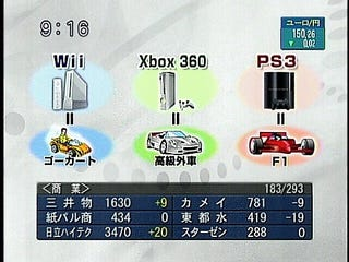 Illustration for article titled If The PS3 Is A Formula 1 Racer, What Is Xbox 360? The Wii?