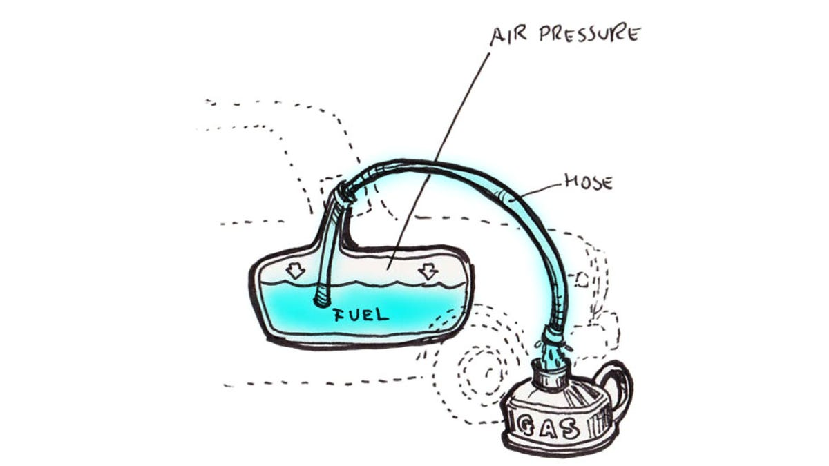How To Siphon Gas >> How To Siphon Gas