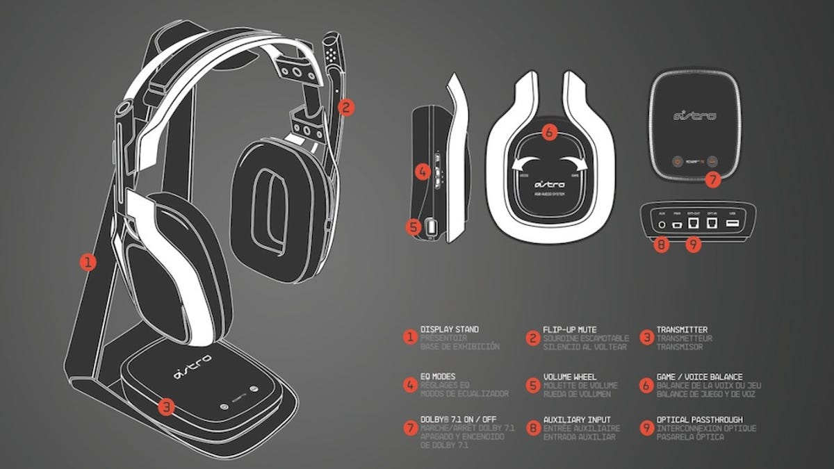 Review: The Astro A50 Wireless Gaming Headset