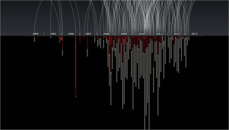 Illustration for article titled El uso indiscriminado de drones, explicado en una brutal infografía