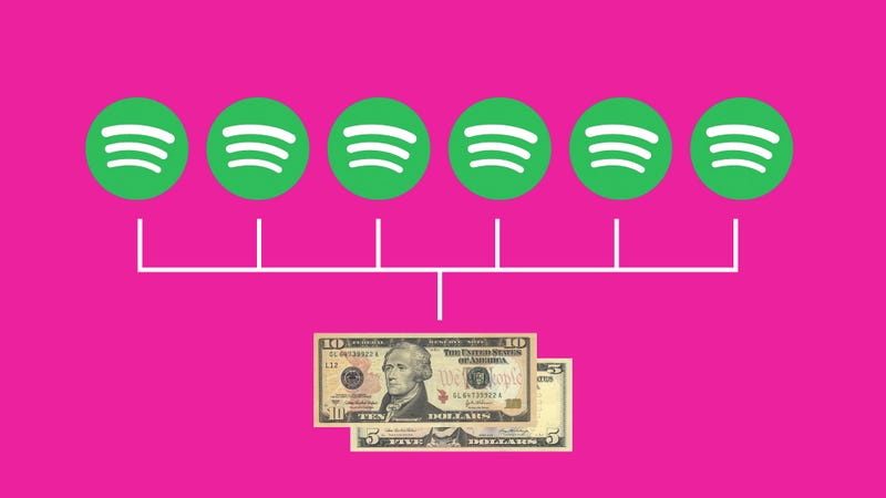 Illustration for article titled Save a Ton of Money and Sign Up for Spotify's New Family Plan With Your Friends