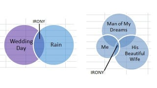 Illustration for article titled Irony, According To Alanis Morissette