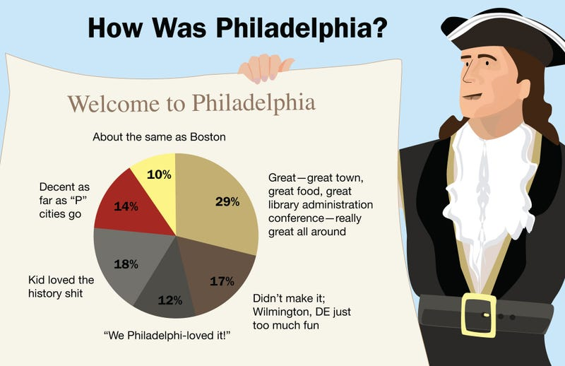 Illustration for article titled How Was Philadelphia?