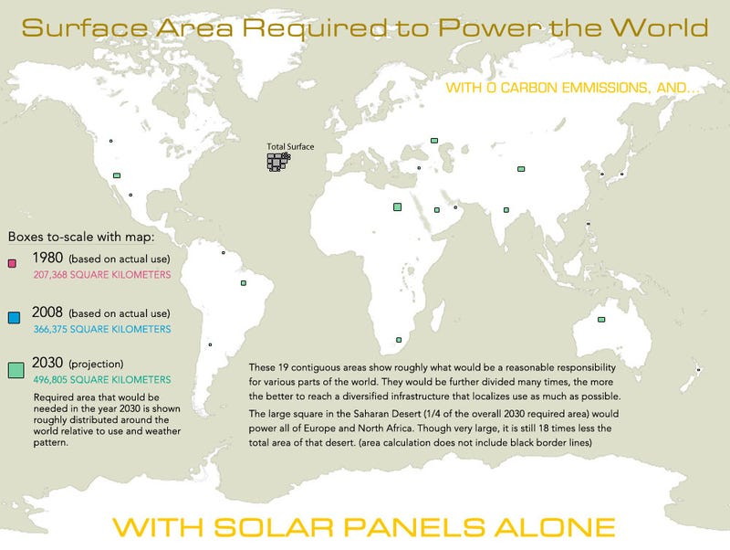 Illustration for article titled How Many Solar Panels Would It Take to Power The Entire World?