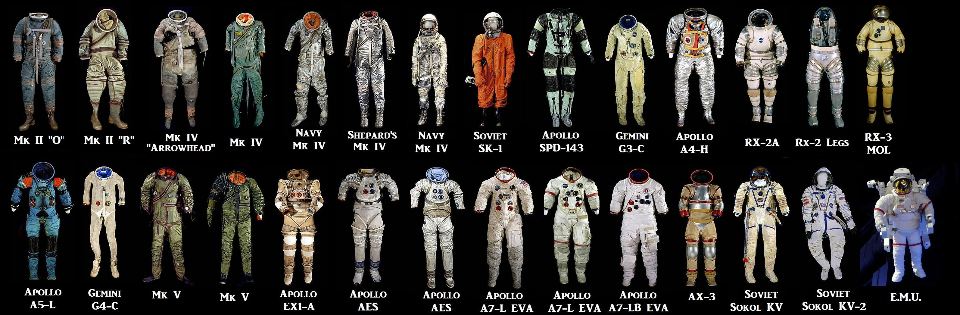 A complete illustrated timeline of spacesuit design for Space suit fabric