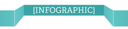 Infographics logo