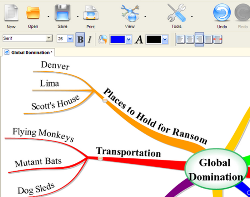 hive five five best mind mapping applications - Mind Mapping Application