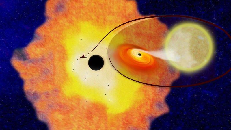 12 agujeros negros binarios en el centro de nuestra galaxia