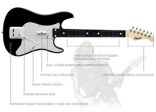Illustration for article titled StarPex Full-Size Wooden Guitar For the PS2 and PS3