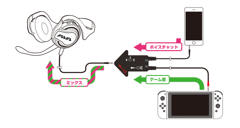 The first Voice Chat Option for Splatoon 2 Revealed