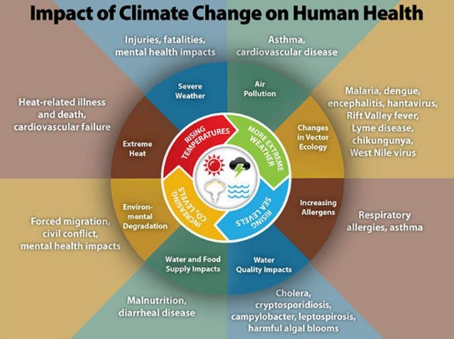 Climate change is stressing us out utter buzz a new report from the american psychological association explains how climate change fandeluxe Images