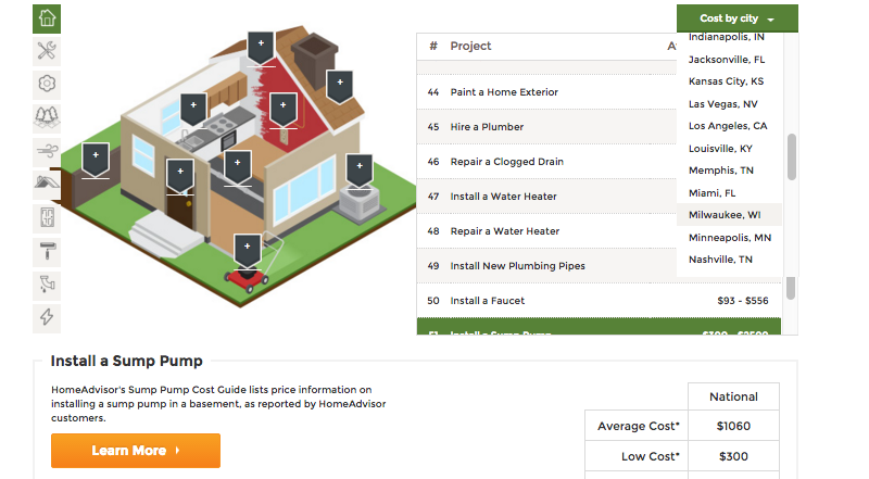Illustration for article titled Find the Average Cost of Home Repair Projects With This Interactive Tool