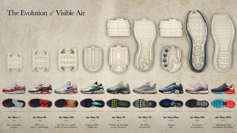 release date: 99cbc 64bb9 Si l équipe de commercialisation de Nike disait la vérité, ces baskets  auraient dû relancer les courses vers les plus beats personnels à gauche et  à droite.