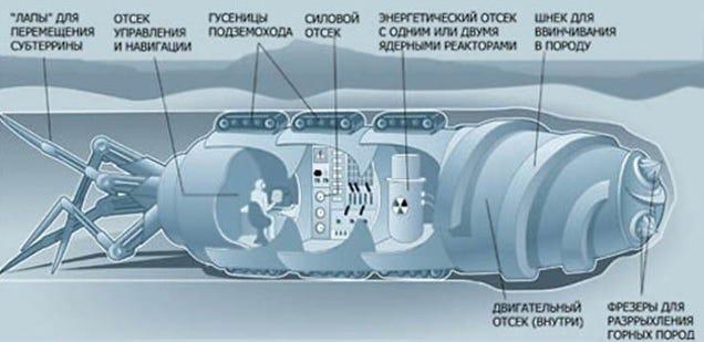 Resultado de imagen de 'Topo' submarino