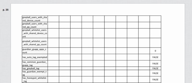 uber spreadsheet