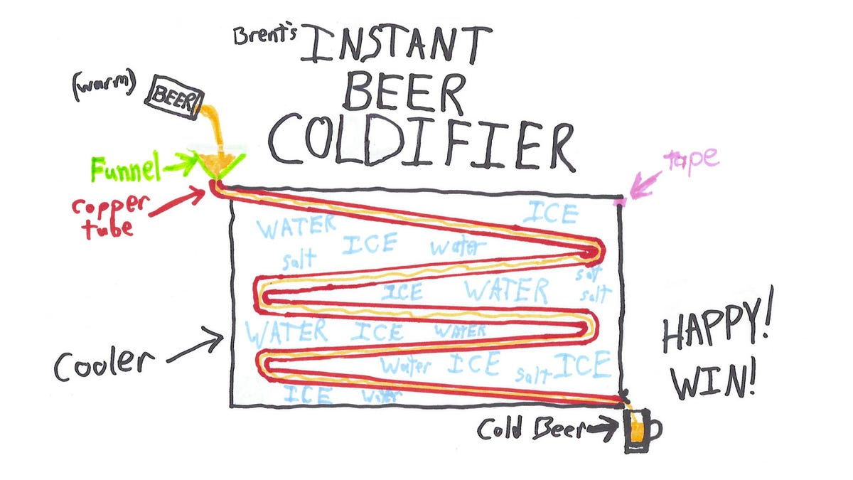 3 Ways to Chill Your Super Bowl Beer FAST (2 UPDATES)
