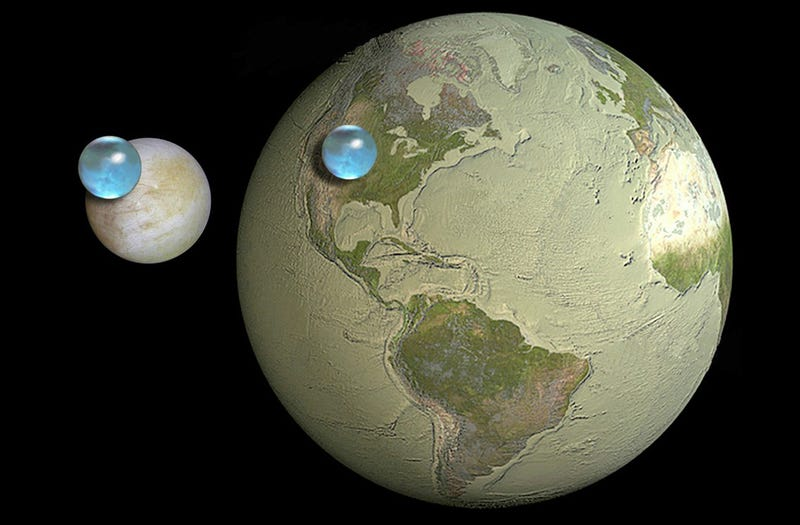 Illustration for article titled Toda el agua de la Tierra, comparada con otros planetas