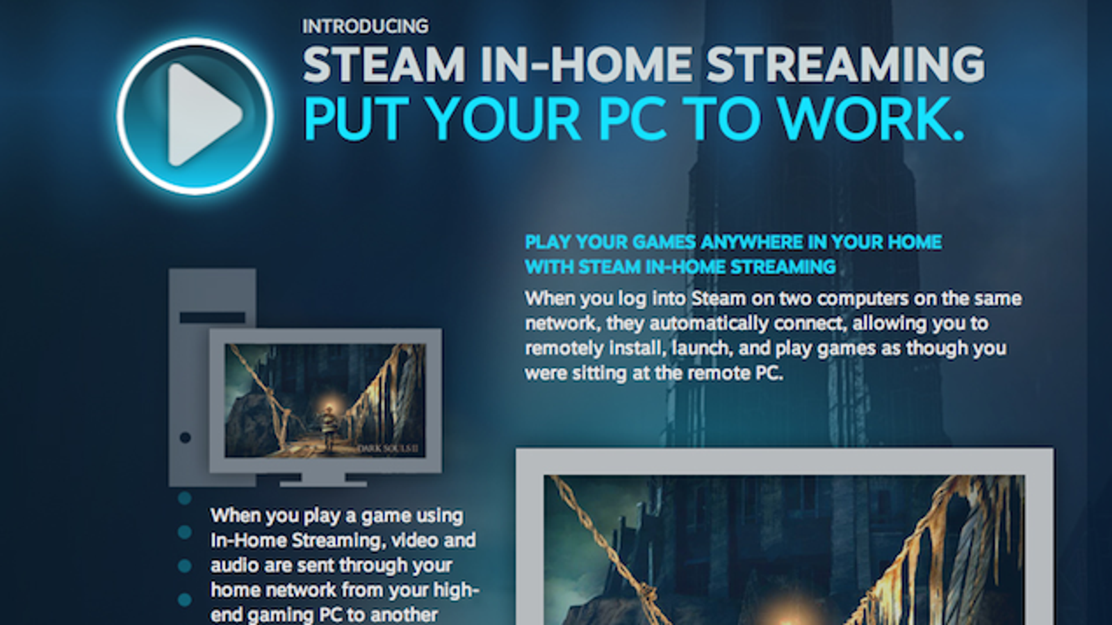 Steam In-Home Streaming Now Live For Everyone