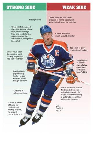 Illustration for article titled Wayne Gretzky
